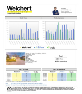 Weekly Seller Reports